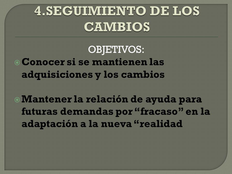 4.SEGUIMIENTO DE LOS CAMBIOS