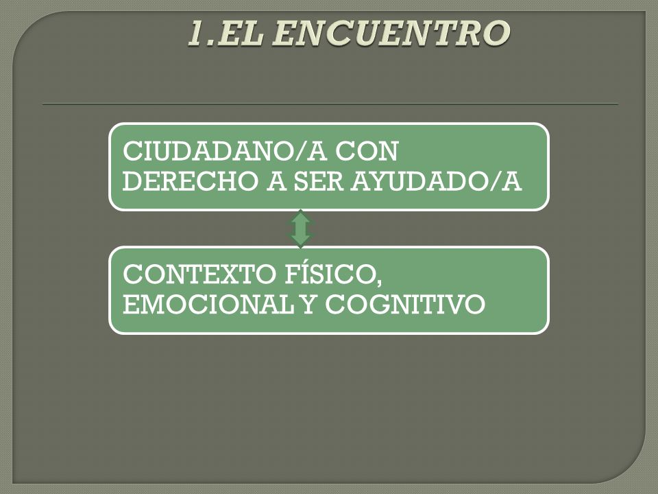 EL ENCUENTRO CIUDADANO/A CON DERECHO A SER AYUDADO/A