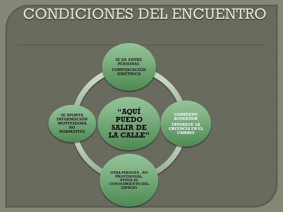CONDICIONES DEL ENCUENTRO