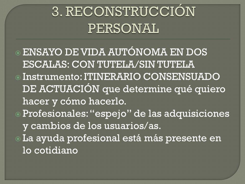 3. RECONSTRUCCIÓN PERSONAL