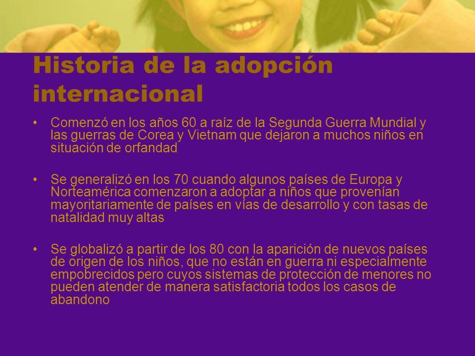 Historia de la adopción internacional