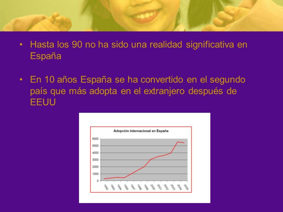 Hasta los 90 no ha sido una realidad significativa en España