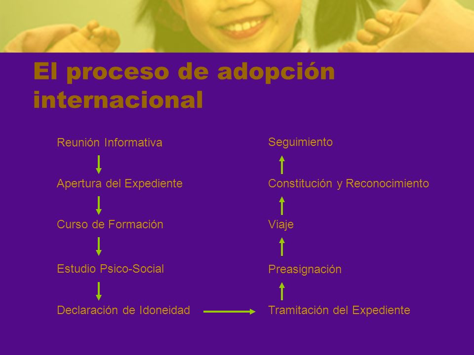 El proceso de adopción internacional