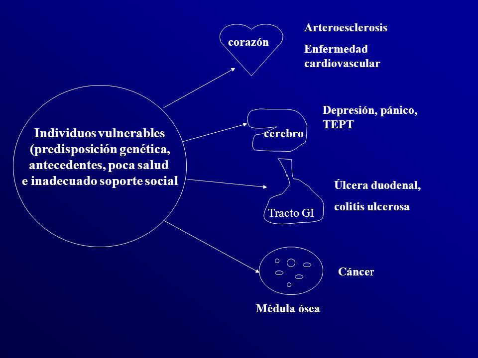 Individuos vulnerables (predisposición genética,