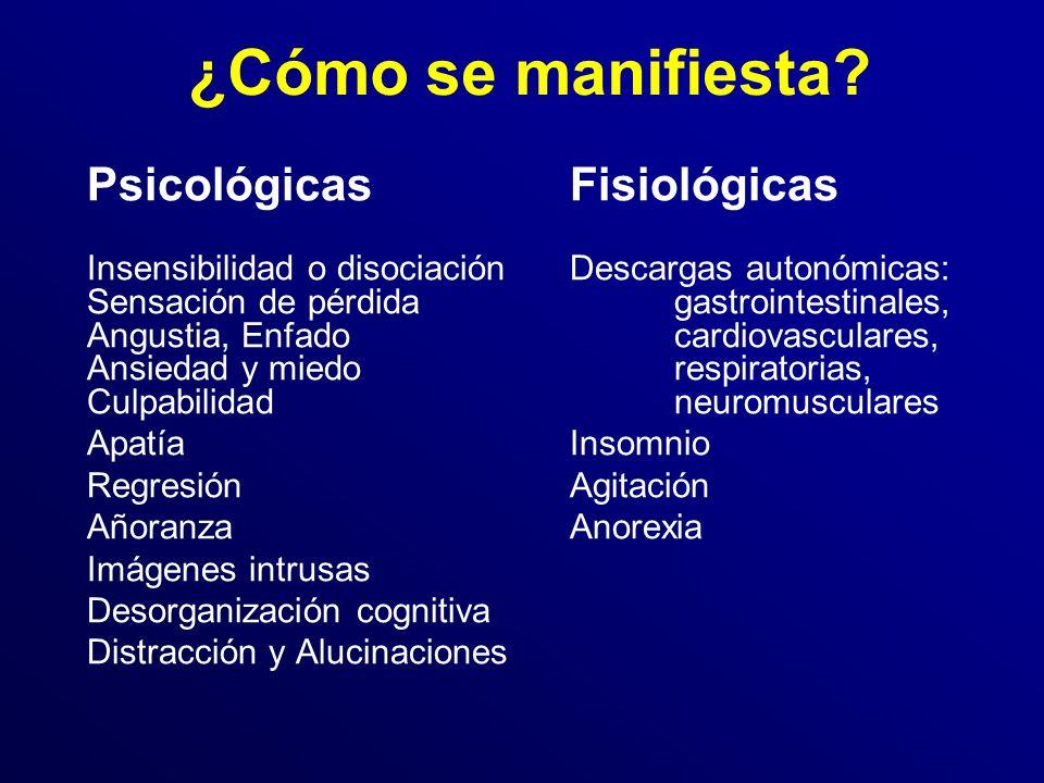 ¿Cómo se manifiesta Psicológicas Fisiológicas