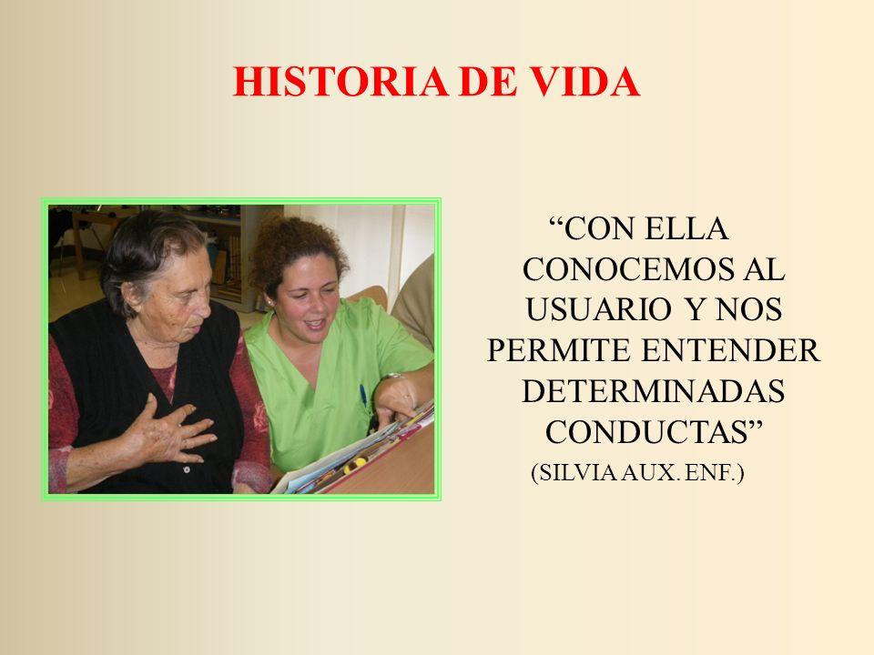 HISTORIA DE VIDA CON ELLA CONOCEMOS AL USUARIO Y NOS PERMITE ENTENDER DETERMINADAS CONDUCTAS (SILVIA AUX.