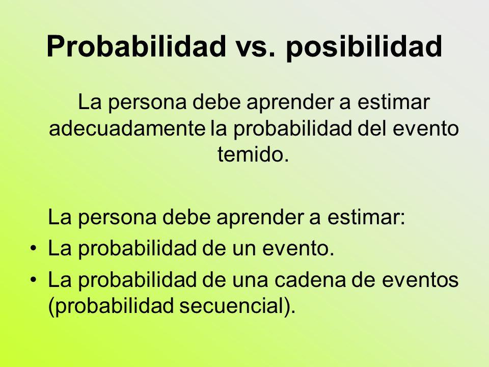 Probabilidad vs. posibilidad
