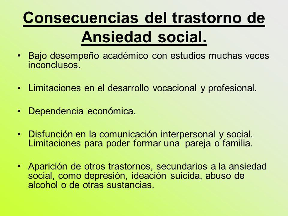 Consecuencias del trastorno de Ansiedad social.