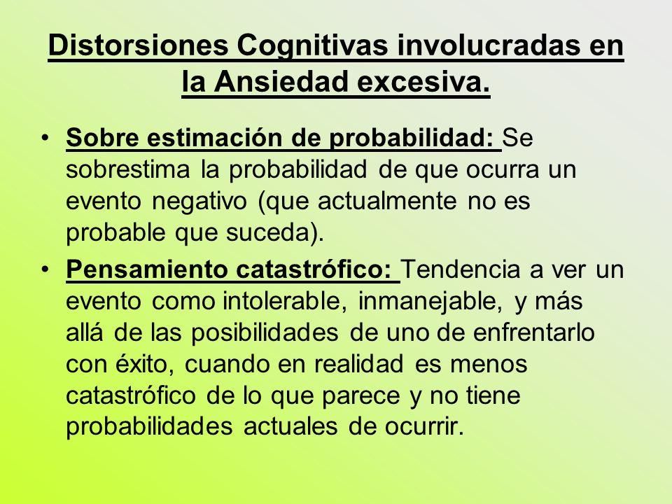 Distorsiones Cognitivas involucradas en la Ansiedad excesiva.