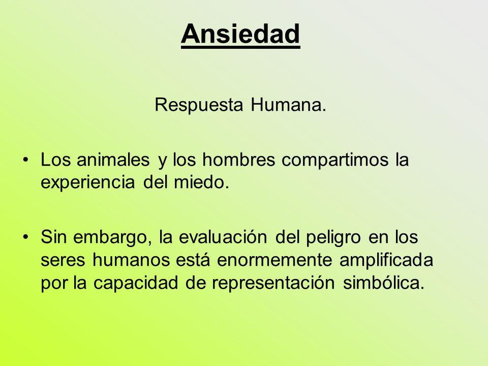 Ansiedad Respuesta Humana.
