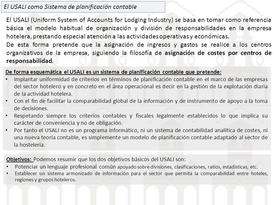El USALI como Sistema de planificación contable