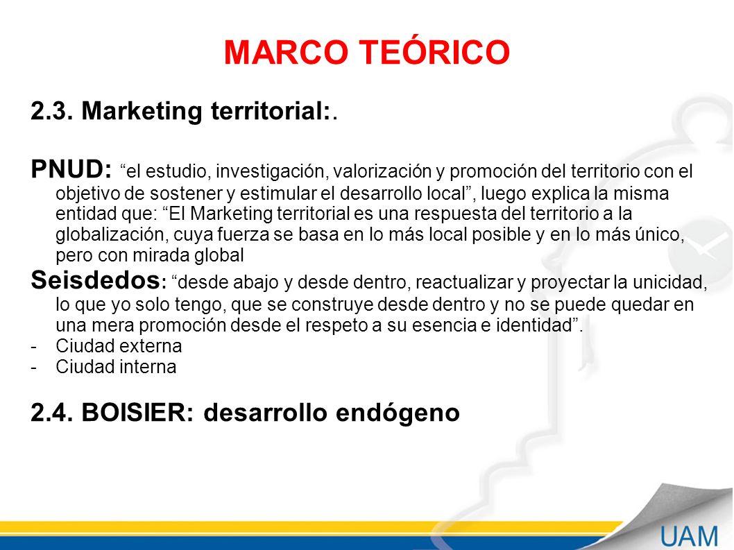 MARCO TEÓRICO 2.3. Marketing territorial:.