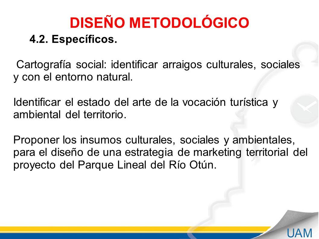 DISEÑO METODOLÓGICO 4.2. Específicos.