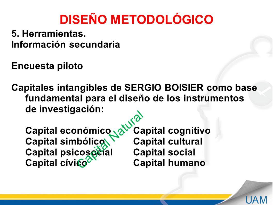 DISEÑO METODOLÓGICO Capital Natural 5. Herramientas.