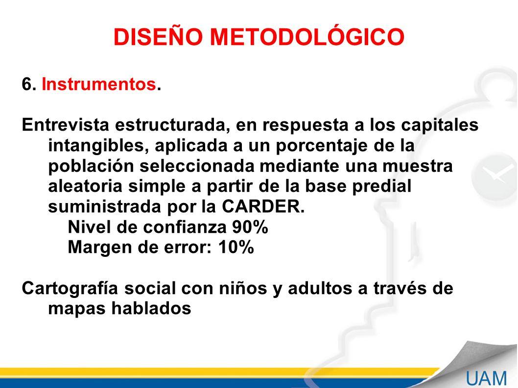 DISEÑO METODOLÓGICO 6. Instrumentos.