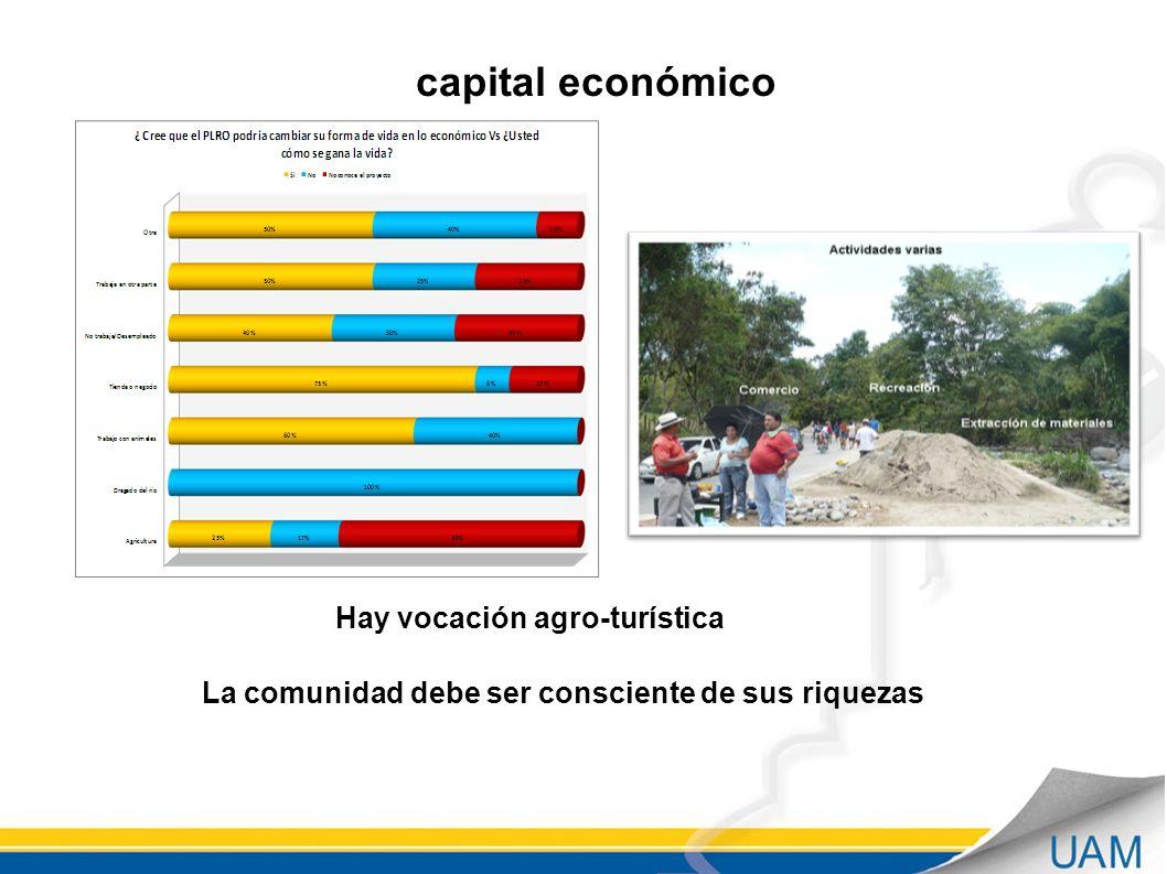 capital económico Hay vocación agro-turística
