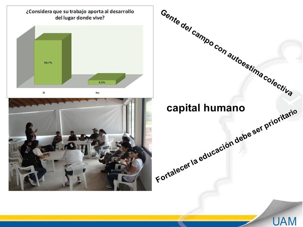 capital humano Gente del campo con autoestima colectiva
