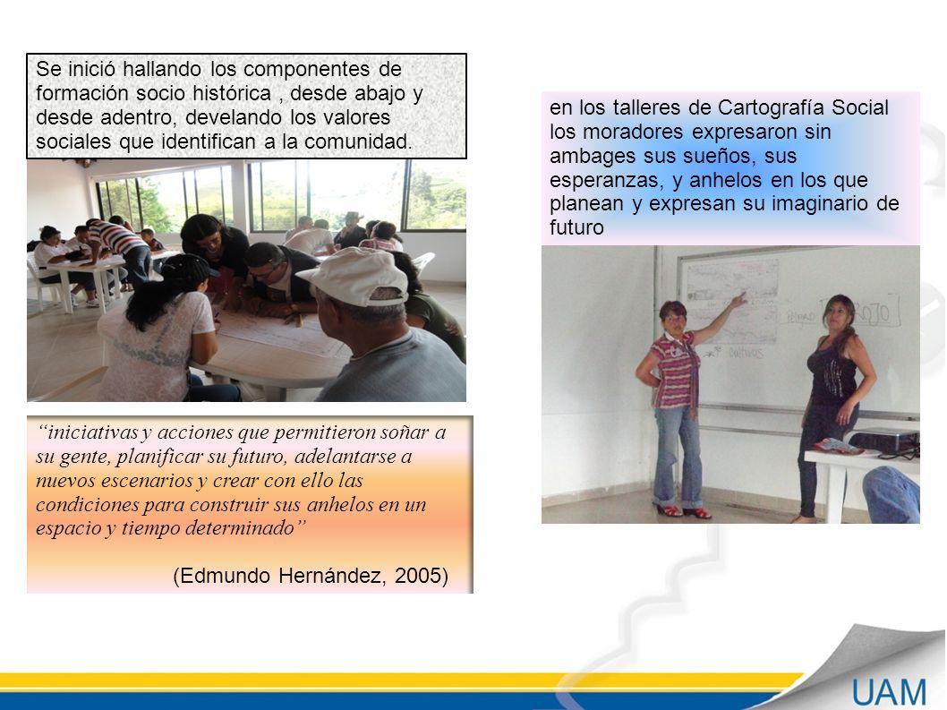 Se inició hallando los componentes de formación socio histórica , desde abajo y desde adentro, develando los valores sociales que identifican a la comunidad.
