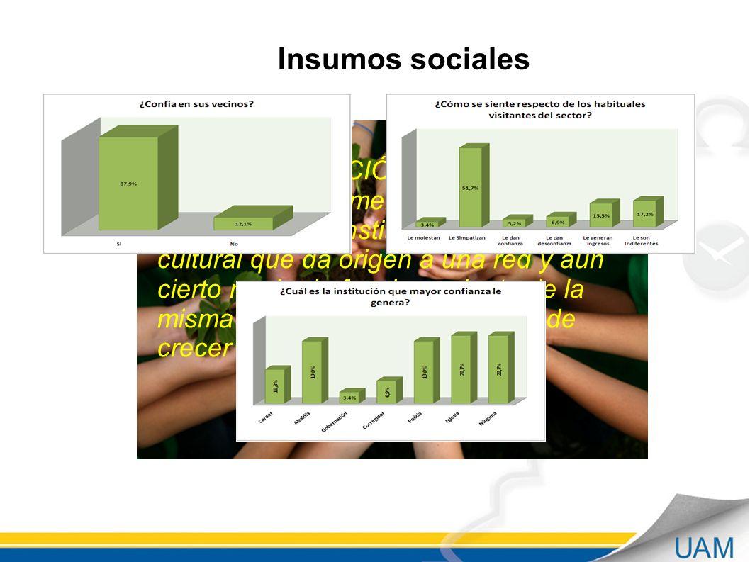 Insumos sociales Sergio Biosier