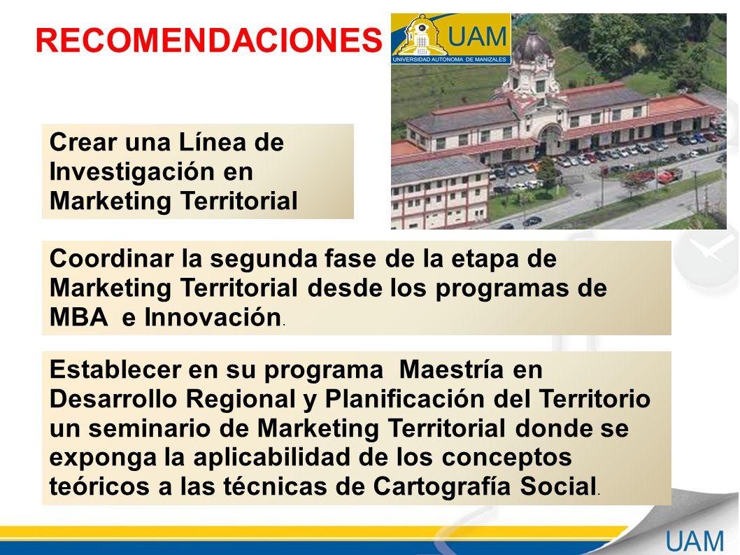 RECOMENDACIONES Crear una Línea de Investigación en Marketing Territorial.