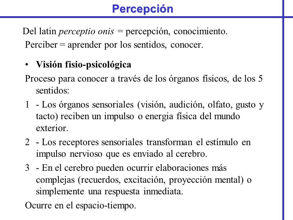 Del latin perceptio onis = percepción, conocimiento.