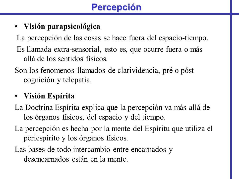 Percepción Visión parapsicológica