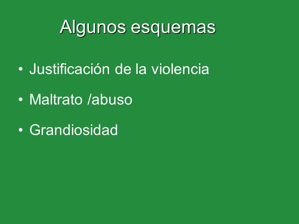 Algunos esquemas Justificación de la violencia Maltrato /abuso