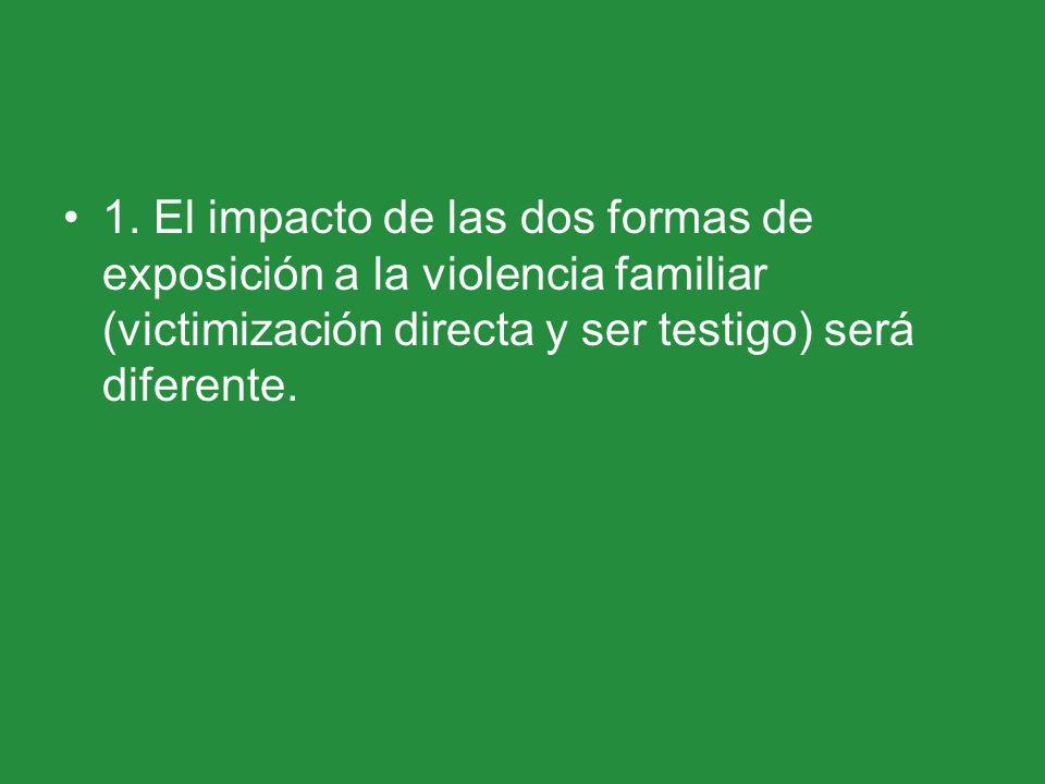 1. El impacto de las dos formas de exposición a la violencia familiar (victimización directa y ser testigo) será diferente.