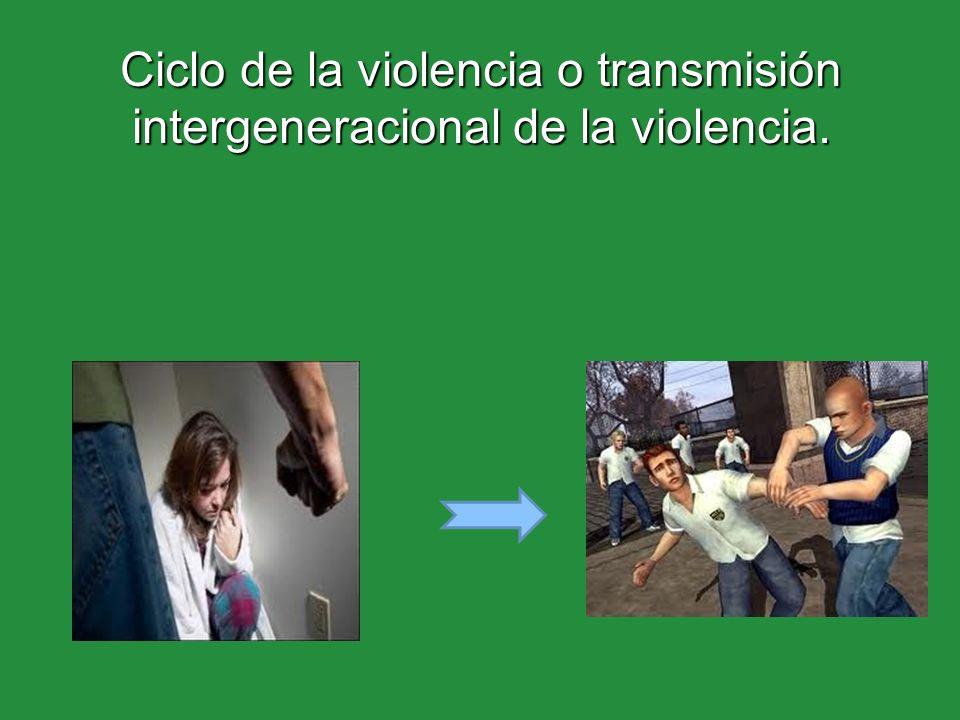 Ciclo de la violencia o transmisión intergeneracional de la violencia.