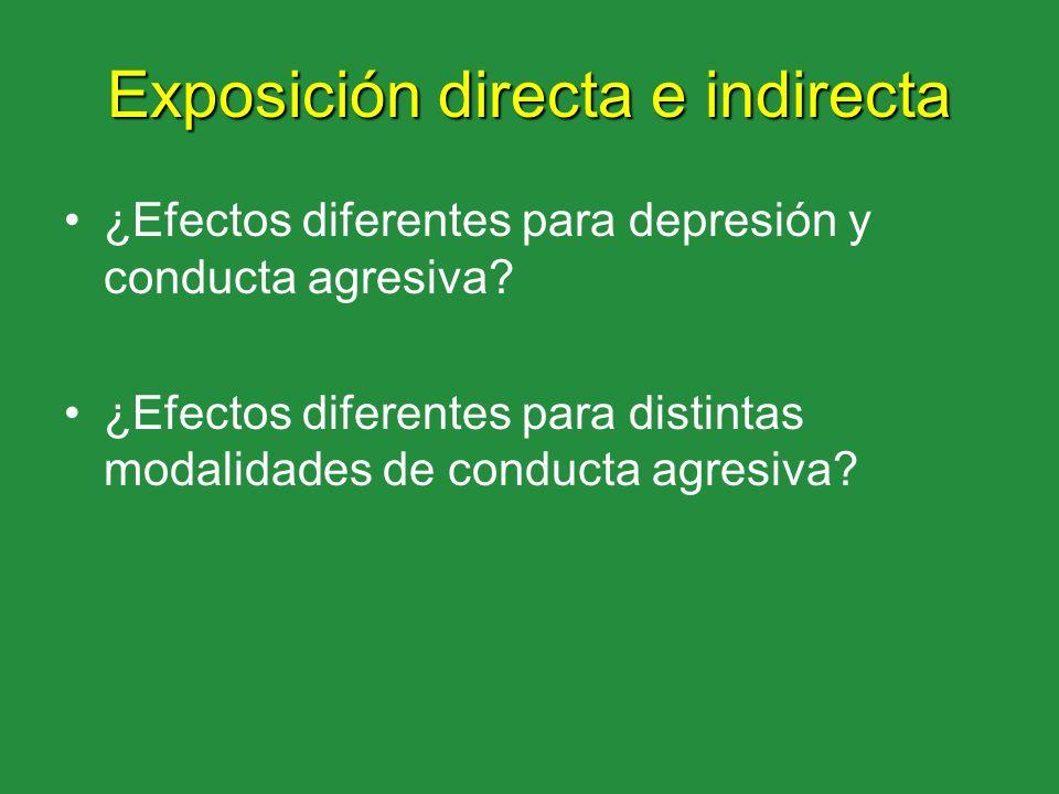 Exposición directa e indirecta