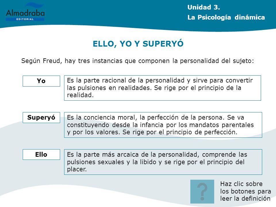 ELLO, YO Y SUPERYÓ Unidad 3. La Psicología dinámica