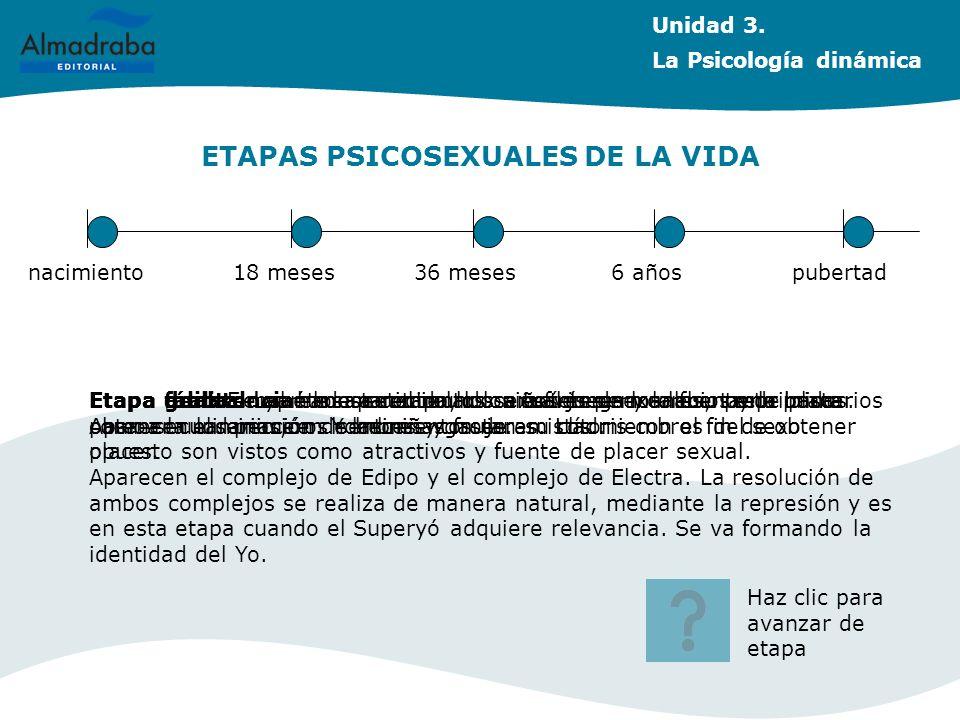 ETAPAS PSICOSEXUALES DE LA VIDA