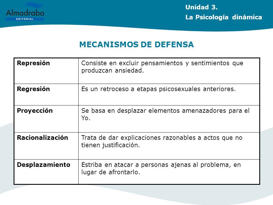 MECANISMOS DE DEFENSA Unidad 3. La Psicología dinámica Represión