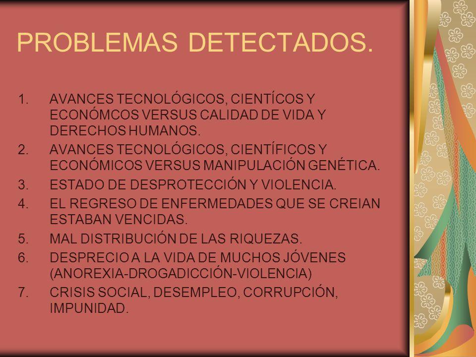 PROBLEMAS DETECTADOS. AVANCES TECNOLÓGICOS, CIENTÍCOS Y ECONÓMCOS VERSUS CALIDAD DE VIDA Y DERECHOS HUMANOS.