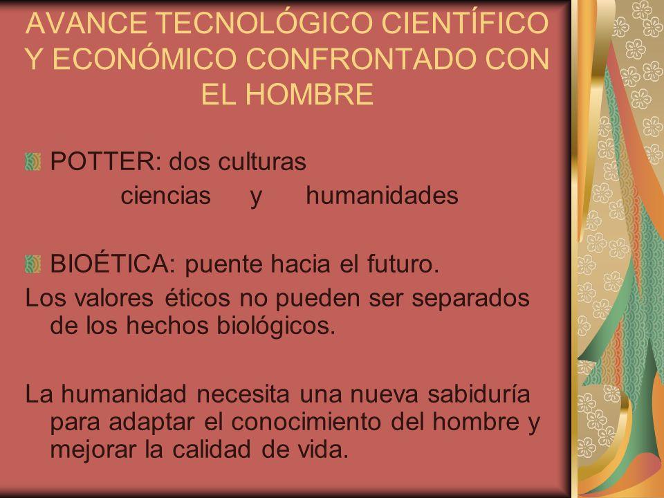 AVANCE TECNOLÓGICO CIENTÍFICO Y ECONÓMICO CONFRONTADO CON EL HOMBRE