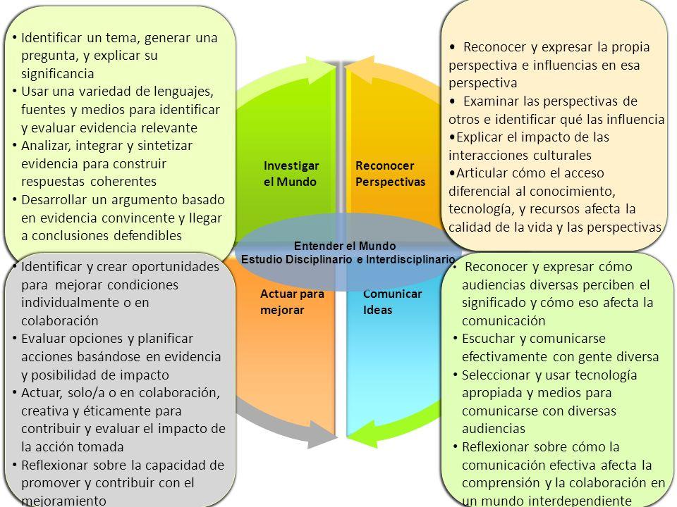 Estudio Disciplinario e Interdisciplinario