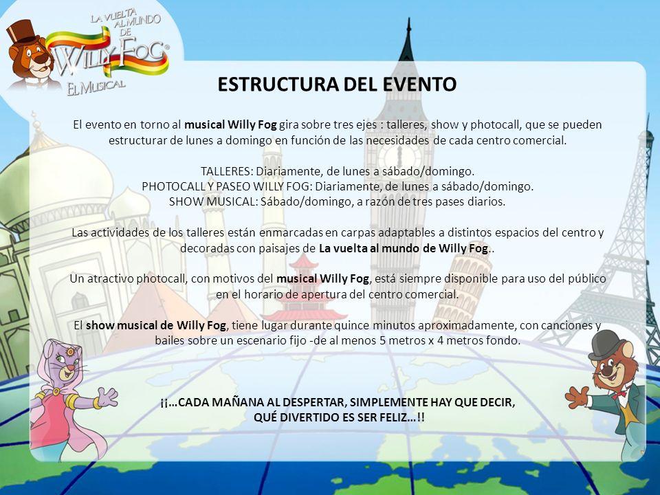 ESTRUCTURA DEL EVENTO