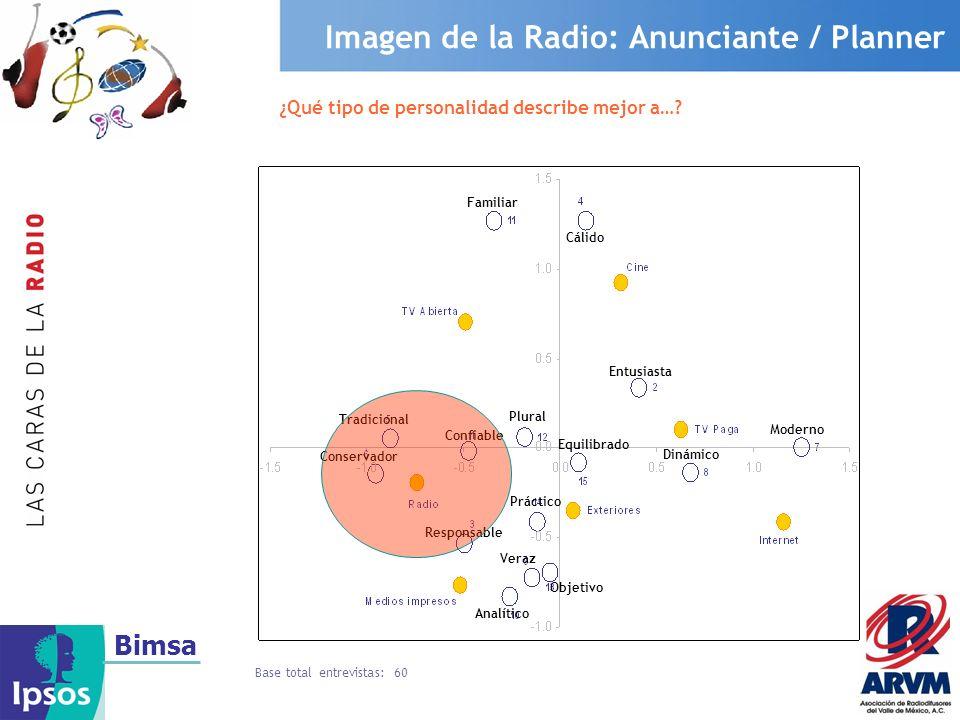 Imagen de la Radio: Anunciante / Planner
