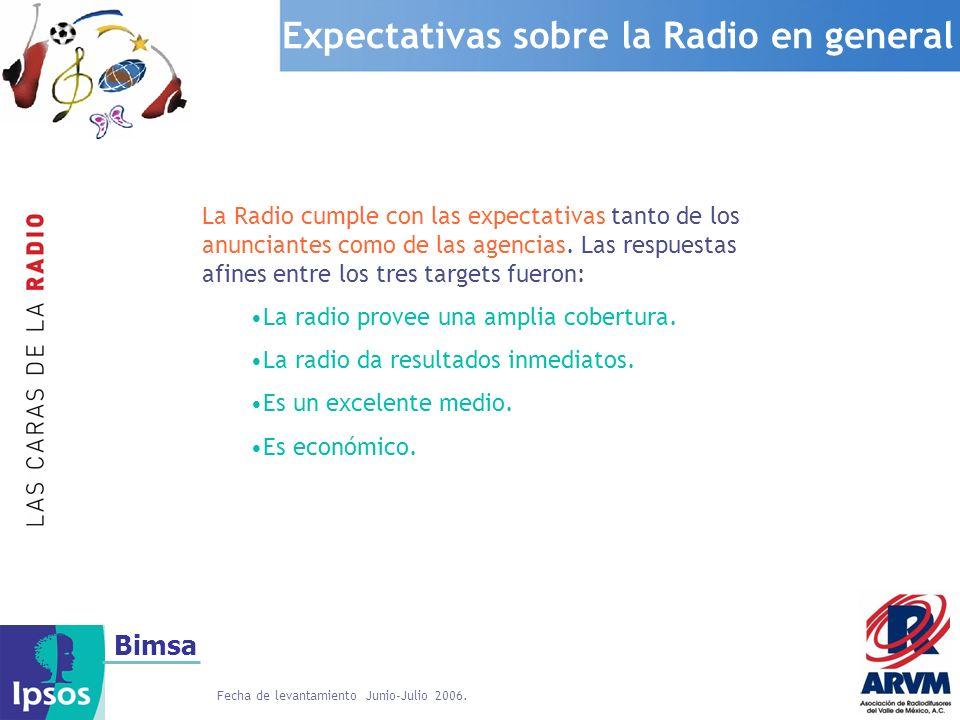 Expectativas sobre la Radio en general