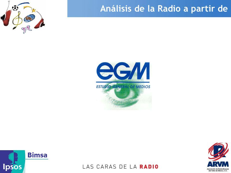 Análisis de la Radio a partir de
