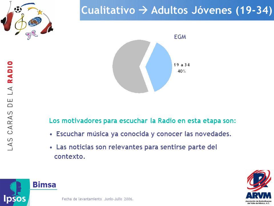 Cualitativo  Adultos Jóvenes (19-34)