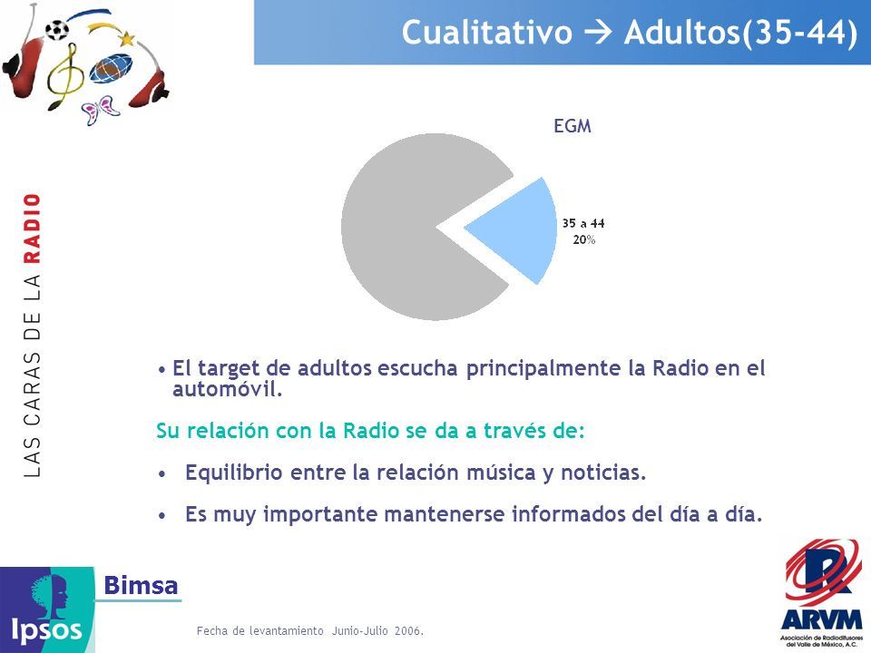 Cualitativo  Adultos(35-44)
