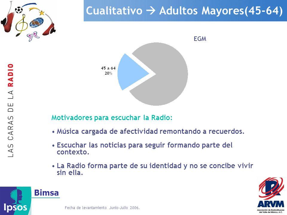 Cualitativo  Adultos Mayores(45-64)
