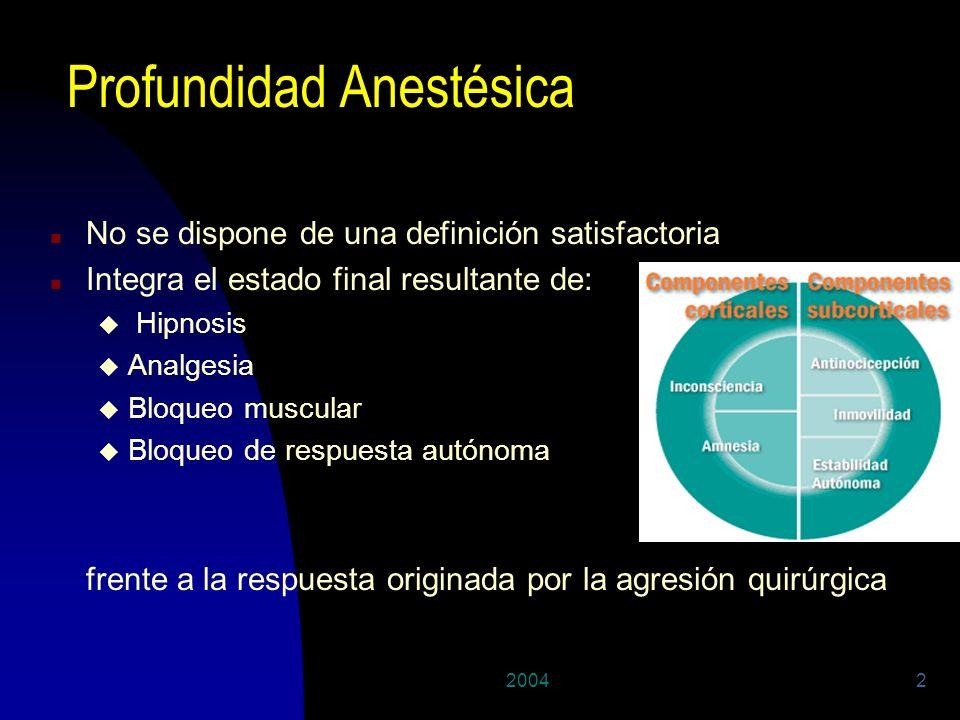 Profundidad Anestésica