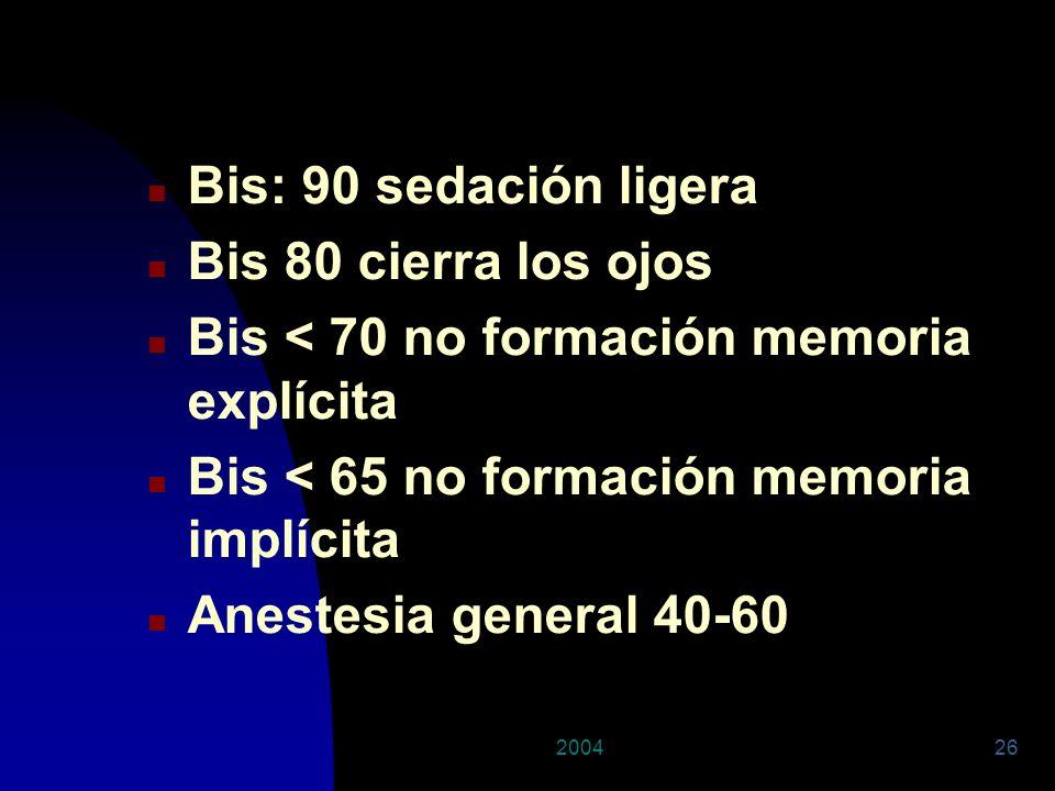 Bis < 70 no formación memoria explícita