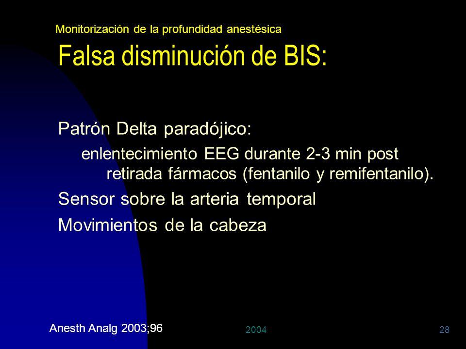 Falsa disminución de BIS: