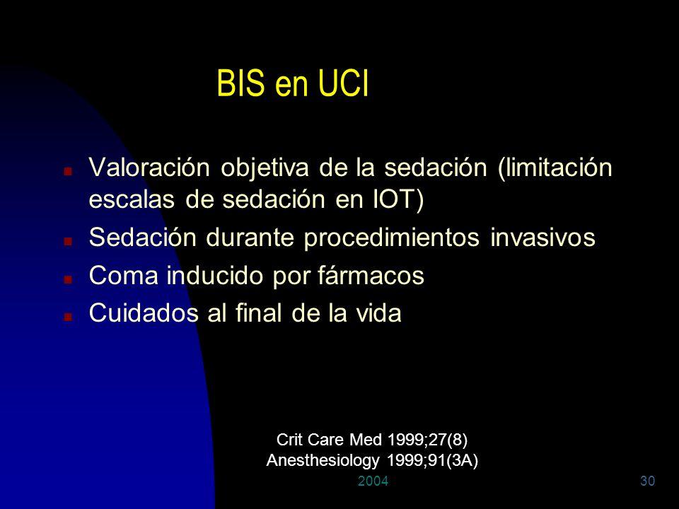 BIS en UCIValoración objetiva de la sedación (limitación escalas de sedación en IOT) Sedación durante procedimientos invasivos.