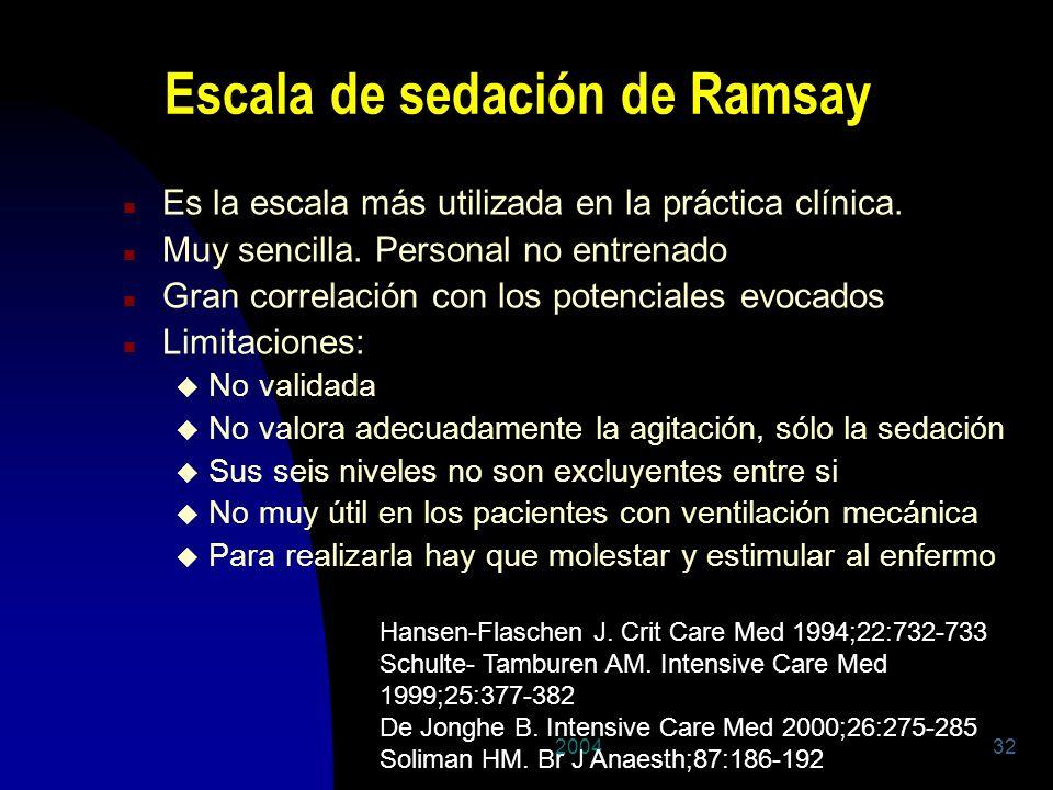 Escala de sedación de Ramsay