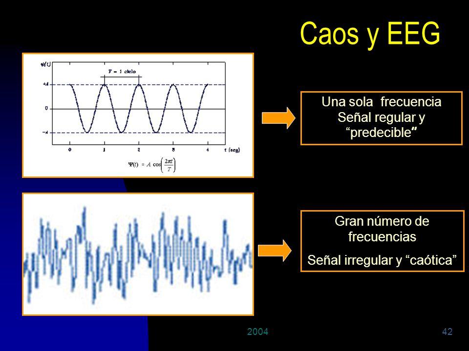 Caos y EEG Una sola frecuencia Señal regular y predecible