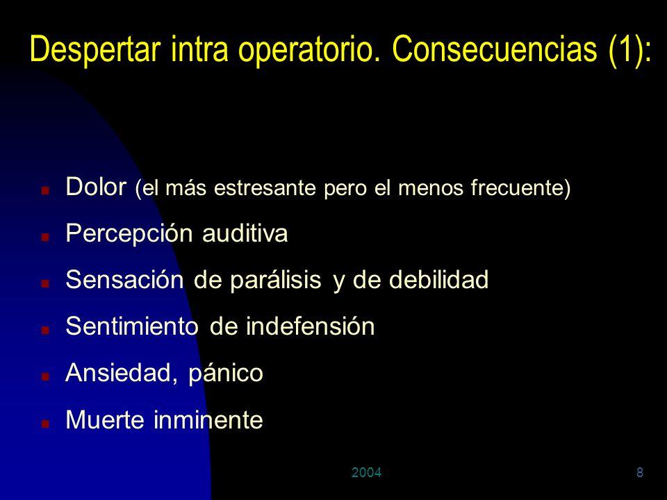 Despertar intra operatorio. Consecuencias (1):